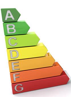 Certificação Energética e Certificação Acústica